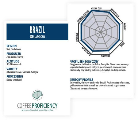 Coffee Proficiency BRAZIL DE LAGOA 250g