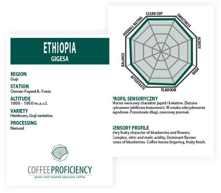 Coffee Proficiency ETHIOPIA GUJI GIGESA 250g