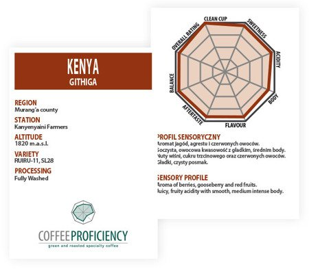 Coffee Proficiency Kenya Githiga 250g
